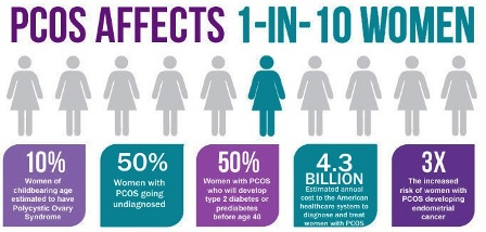 pcos-image